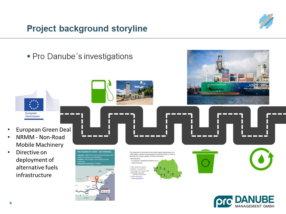 W2GAS project presentation slide1